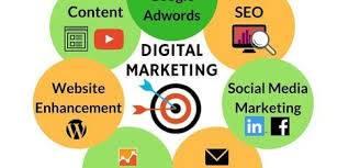 Digital Marketing Services in Mumbai, India