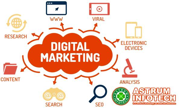 Best Digital Marketing Company in India – Astrum InfoTech
