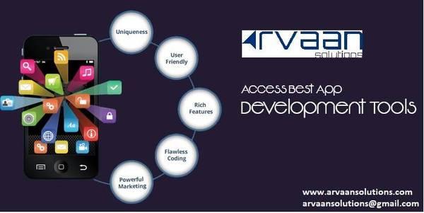 Website development company in delhi- Arvaan Solutions