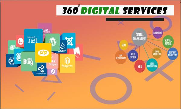 360 Digital services by Digital Marketing Company in Delhi