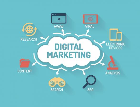 Taica Software Solutions | Digital Marketing courses in