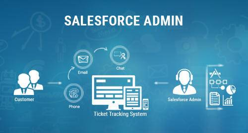 Hari technologies -Get the best discount Salesforce TRAINING