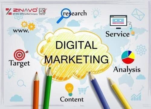Leading Best Digital Marketing Company