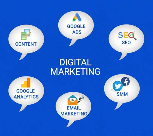 Top digital marketing and web designing company in Delhi