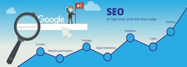 Best Digital Marketing Company in Chandigarh