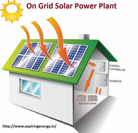 On Grid Solar Power Plant in Lucknow