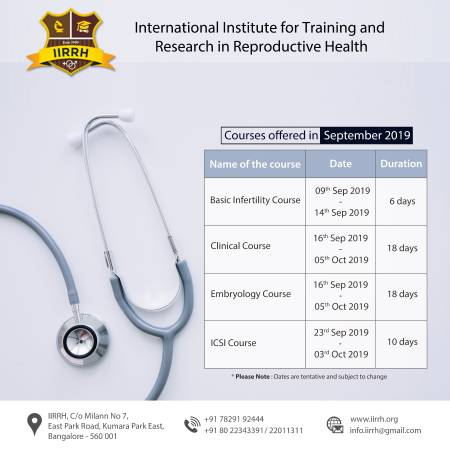 The One Stop Solution for IVF Training Courses – IIRRH
