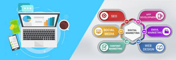 Digital Marketing Services Delhi NCR