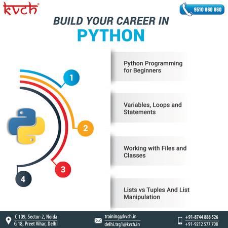 Find the best Python training in Noida