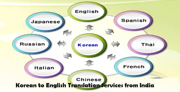 Certified Korean Translation Services in Delhi India