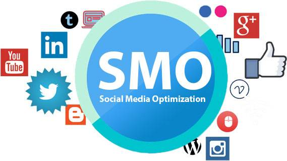 Facebook Marketing Services Packages in India Noida |