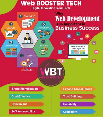 Web Booster Tech: Web Development Company in India | Top