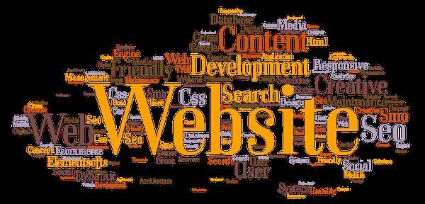 Website Development & Graphics Design Services Noida