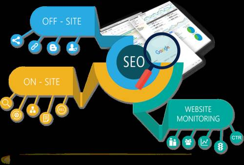 Best SEO Company in Faridabad