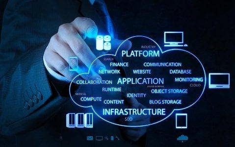 For Best IT services online in India contact Global Gadgets