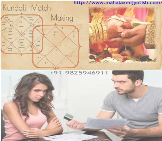 Meet the Best Astrologer of Love Problem & Kundli Specialist
