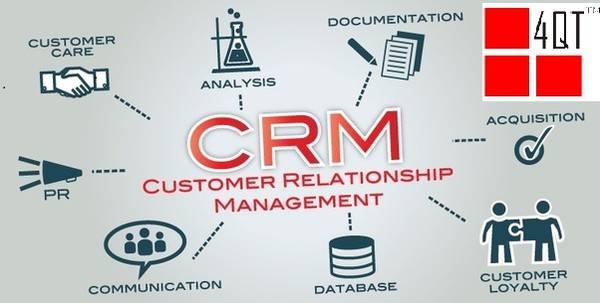 Real Estate CRM Provider | 4th quarter technologies |