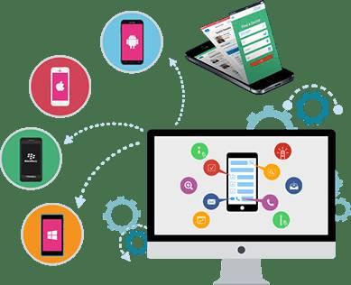Mobile App Development Services Company In USA