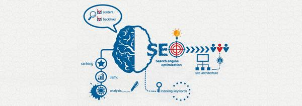 Best SEO Company & SEO Agency in Bangalore | SEO Services |
