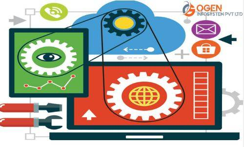 Art and Science of a Professional Website Designing