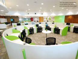 sq.ft Superb office space for rent at cunningham road