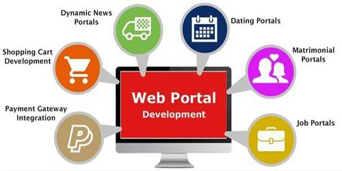 Hire Web Portal Developers from India for Website Portal