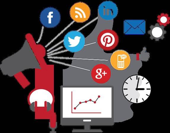Digital Marketing Companies in Bangalore | SEO Services |