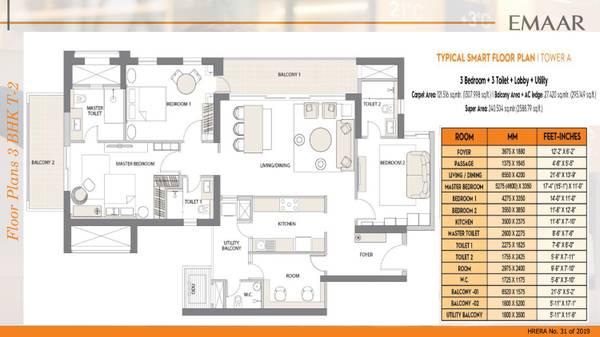 Emaar Digi Homes: Ultra Luxury 3BHK+Utility in Gurgaon
