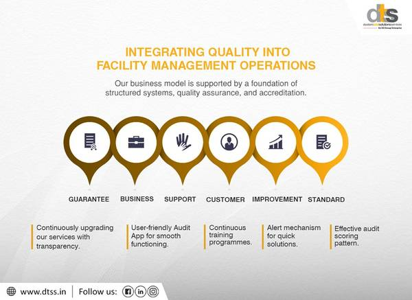 Facility management Solution | Housekeeping & Cleaning