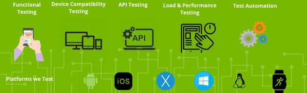 AppTestify On Demand Testing Services
