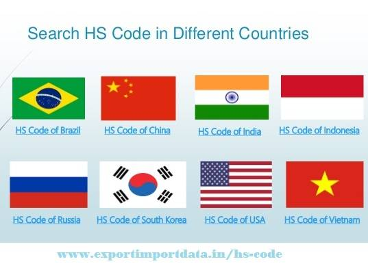 HS Code Search for Your Goods