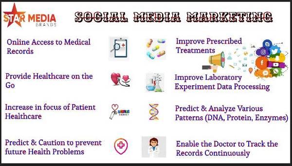 Social Media Marketing Company | SMM Company in Pune
