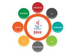 Advanced Java Training in Chandigarh