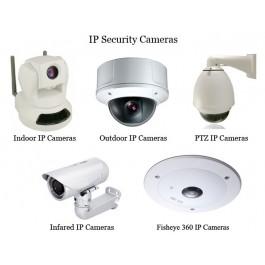 Analogue CCTV camera Video Surveillance system - GEco-Ctrls