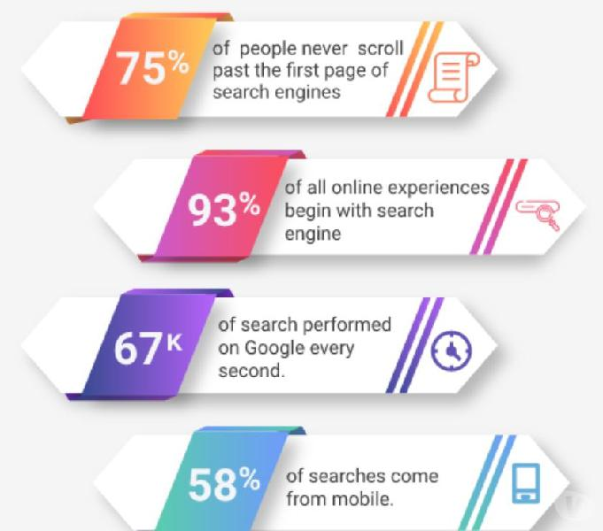 Searching for Reputable SEO services in Delhi