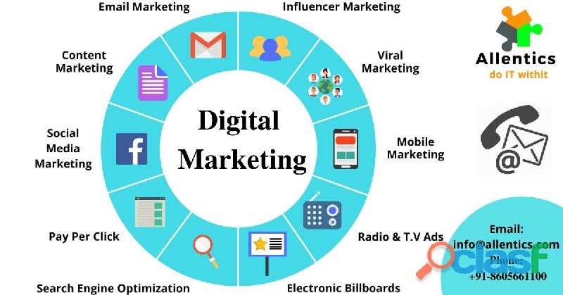 Digital Marketing Company | Digital Marketing Services in
